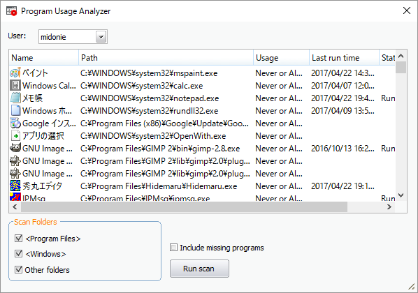 Program Usage Analyzer